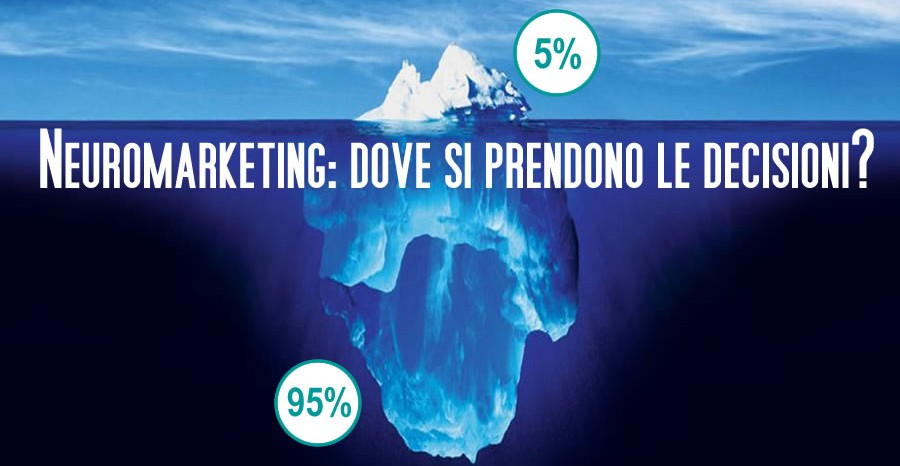 Neuromarketing: dove si prendono le decisioni?