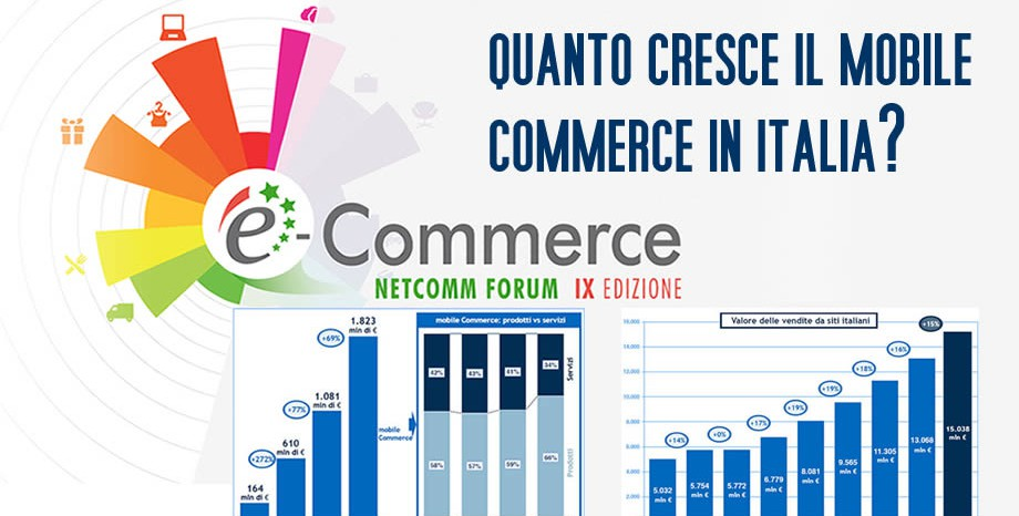 Mobile-commerce-Netcomm-AG