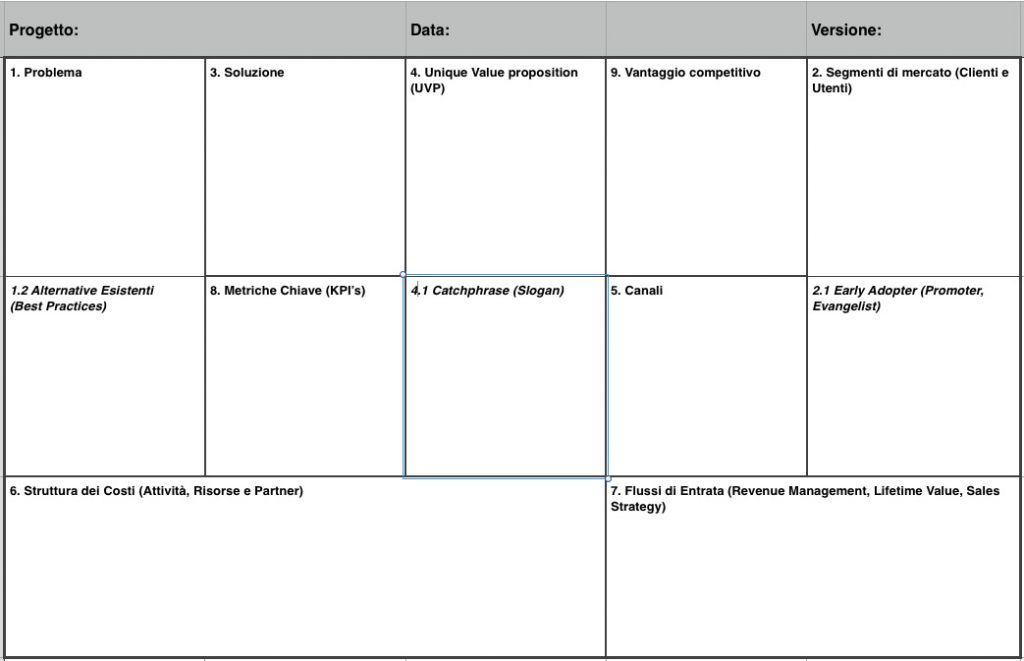 Lean Marketing Canvas