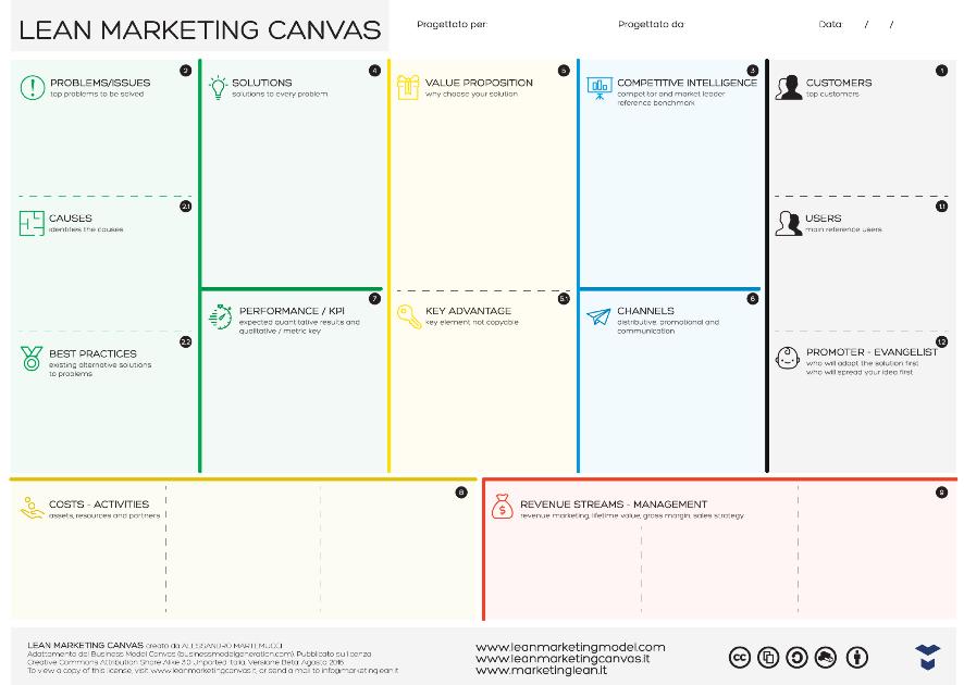 Lean-Marketing-Canvas