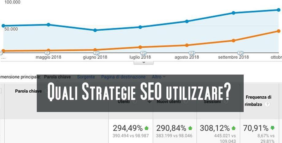 Strategie SEO per aggiornamenti Google